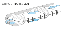 without_baffle_seal